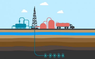 IPANM pushing back on legislative bill that proposes Fracking Ban